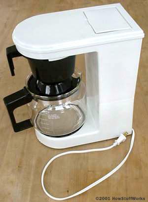 Citizen Coffee Maker